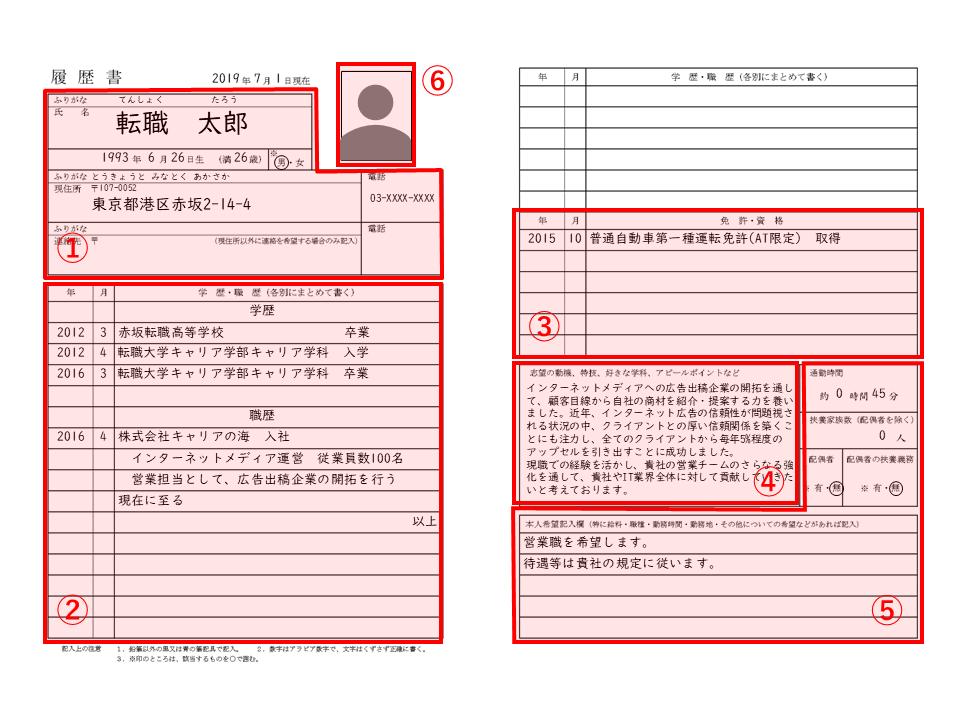 自動車 免許 履歴 書 2017年3月から変わった、自動車免許の正しい履歴書への書き方|転職Ha...