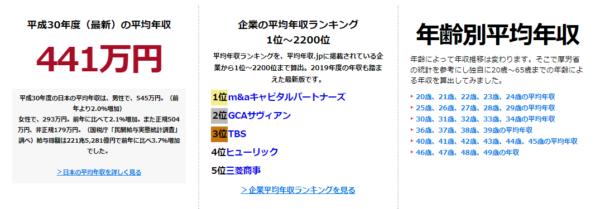 平均年収.jp